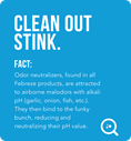 Clean out stink. Fact: Odor neutralizers, found in all Febreze products, are attracted to airborne malodors with alkali pH (garlic, oion, fish, etc.). They then bind to the funky bunch, reducing and neutralizing their pH value.